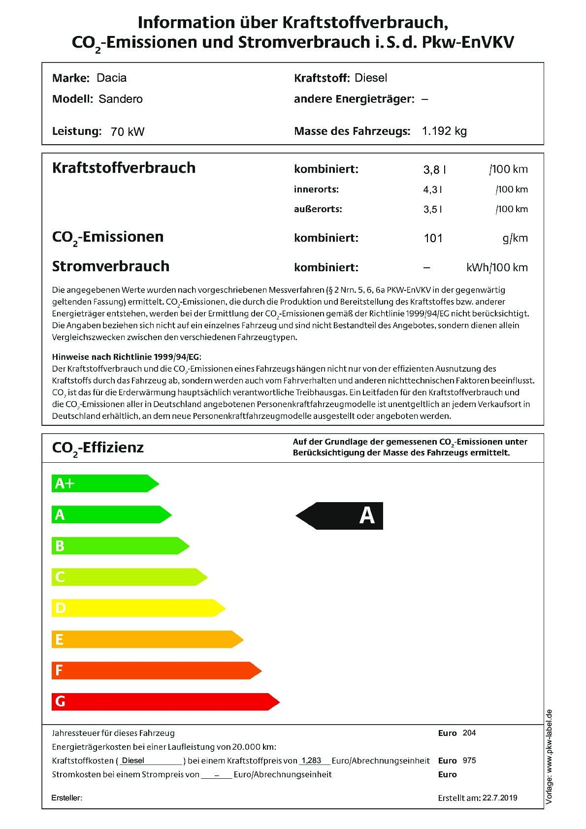 Energielabel Blue dCi 95 (Nur als Lagerwagen)