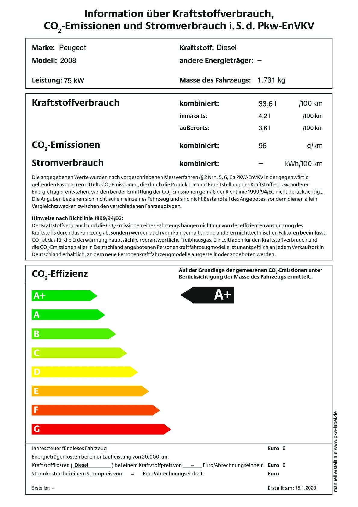 Energielabel 1.5 BlueHDi 100 S&S (Nur Lagerwagen)