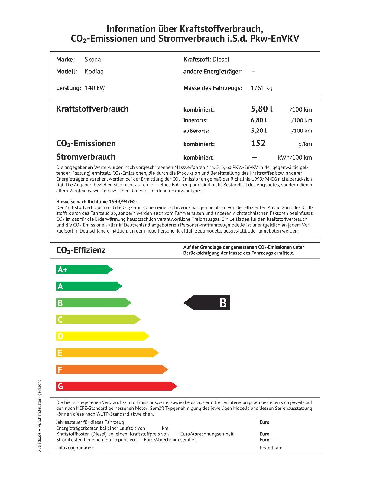 Energielabel 2.0 TDI 4X4 DSG