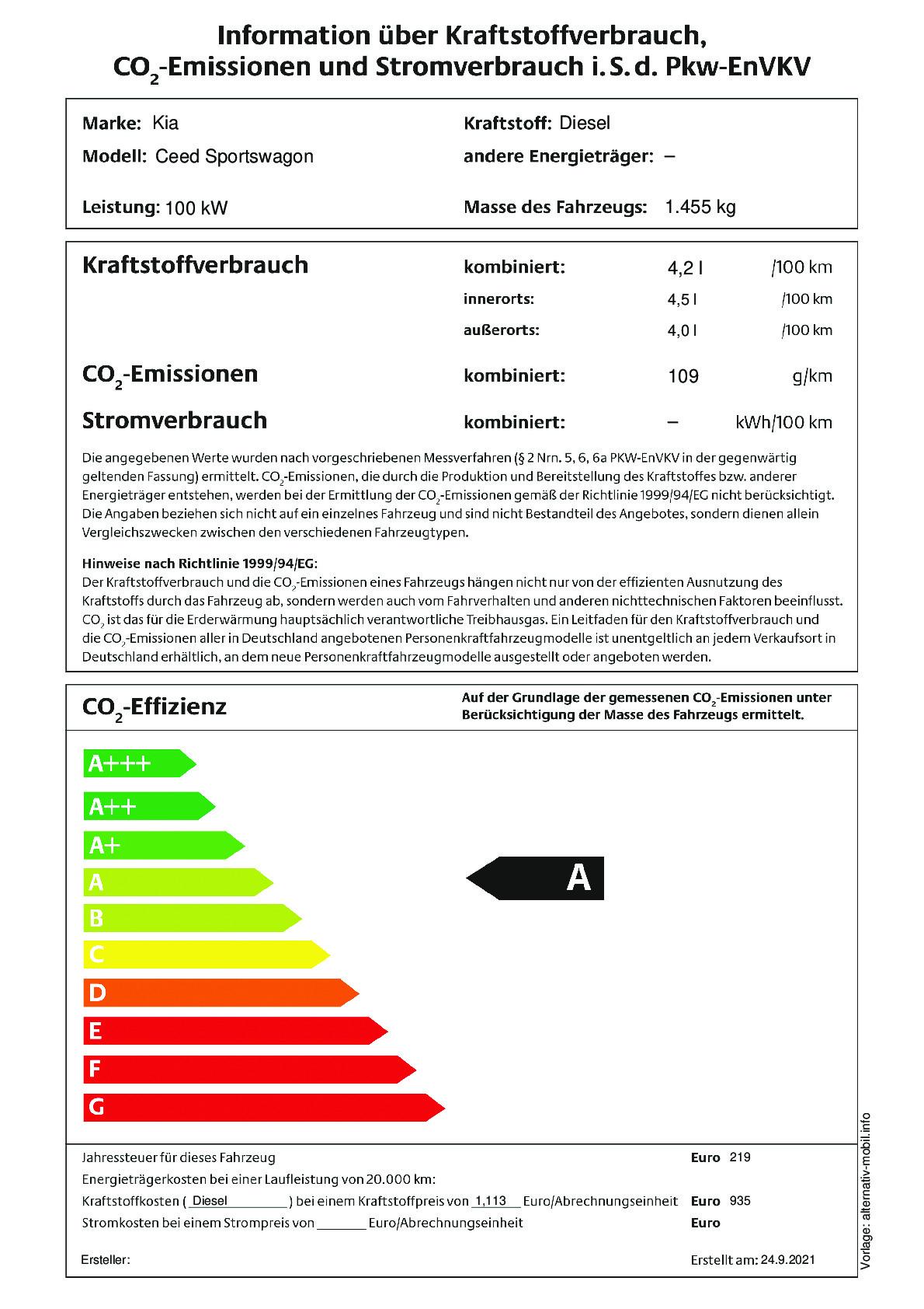 Energielabel 1.6 CRDI SCR MHEV iMT