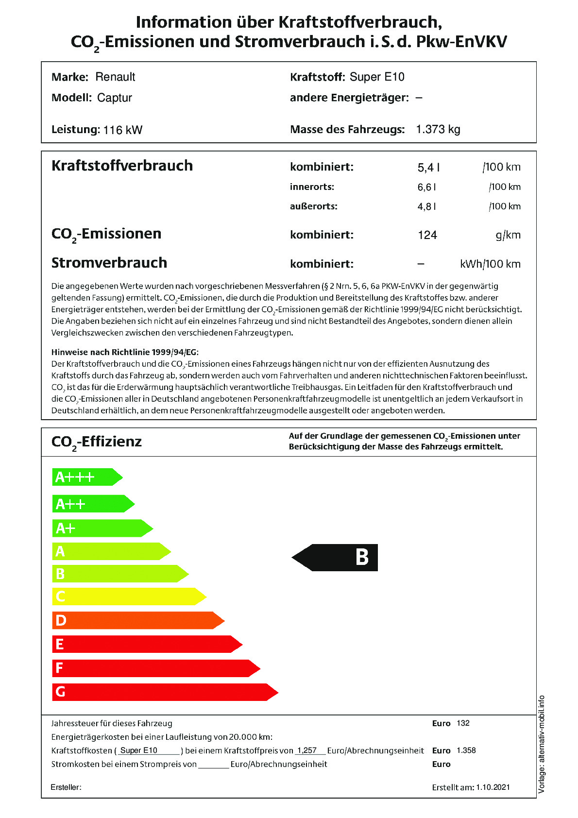 Energielabel TCe 160 EDC