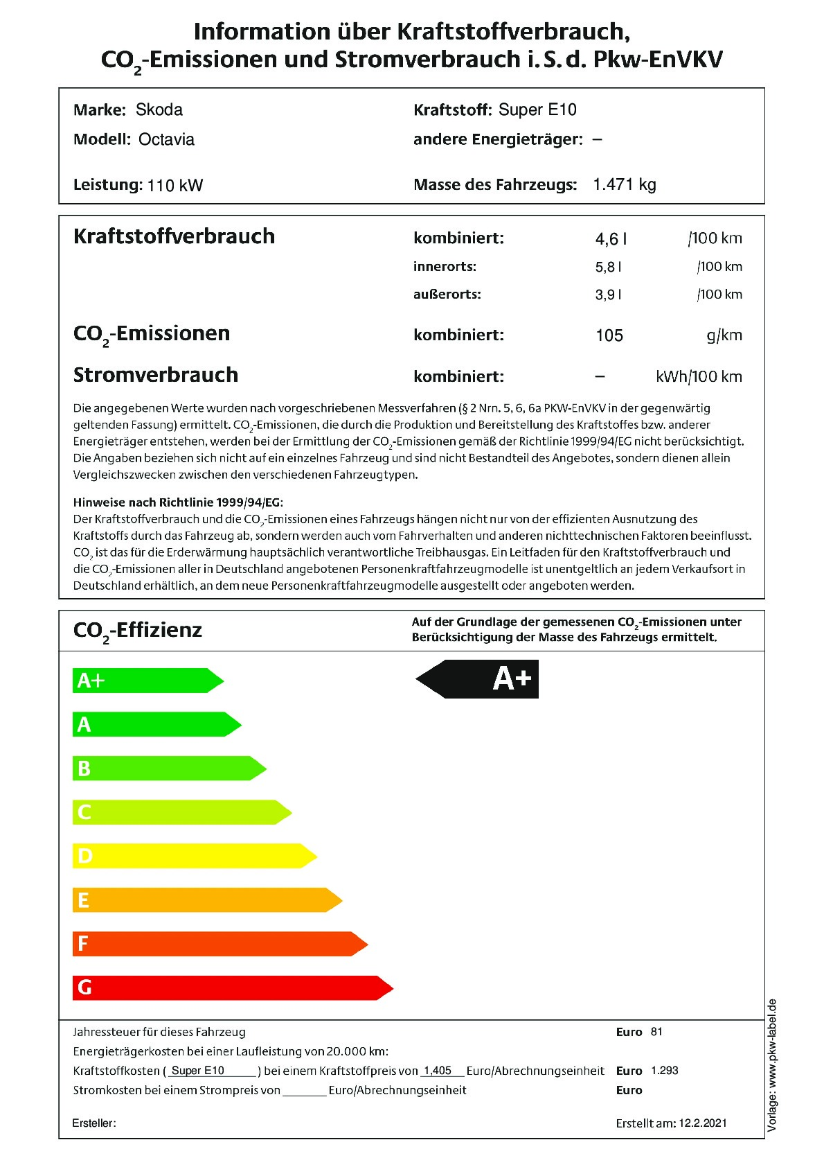 Energielabel 1.5 TSI M-HEV DSG