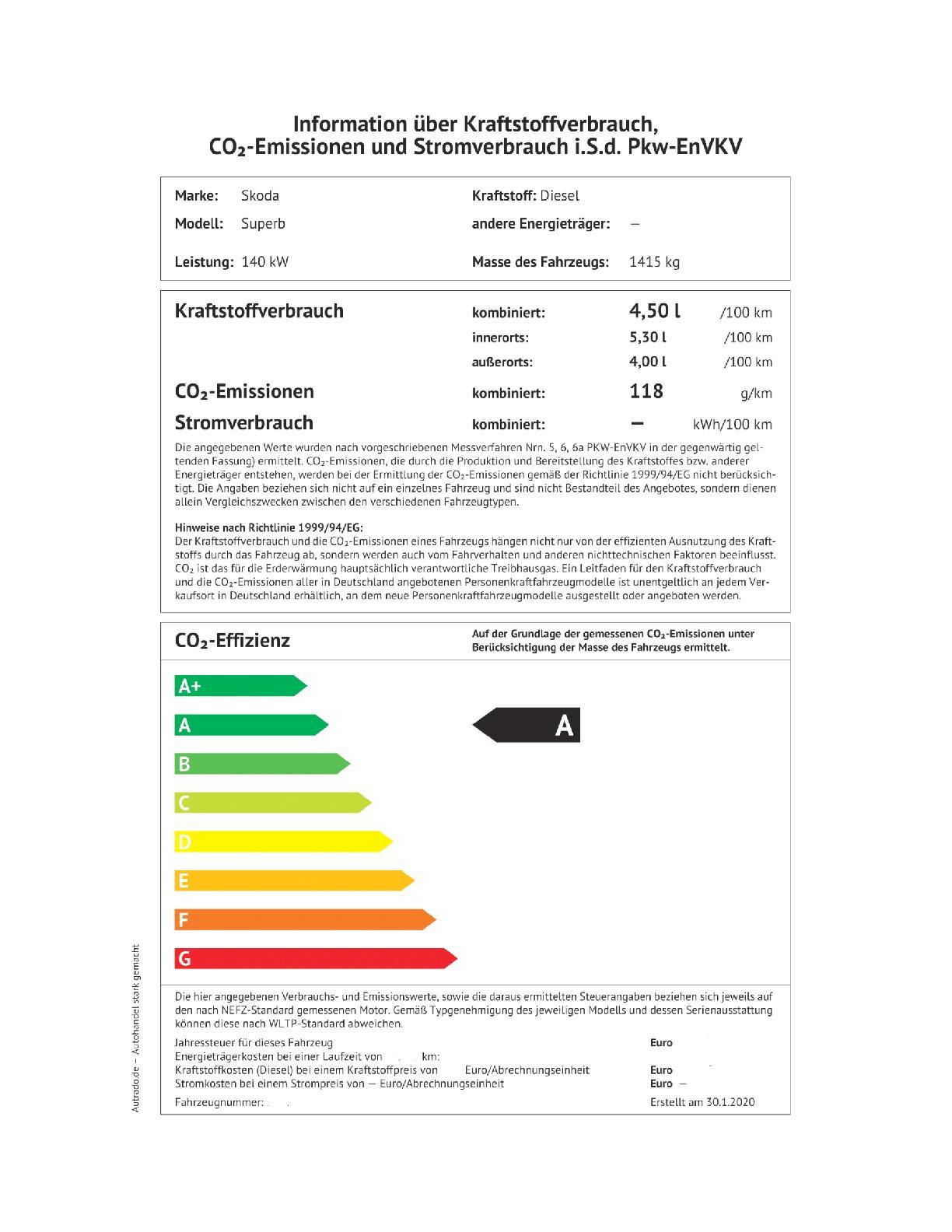 Energielabel 2.0 TDI DSG