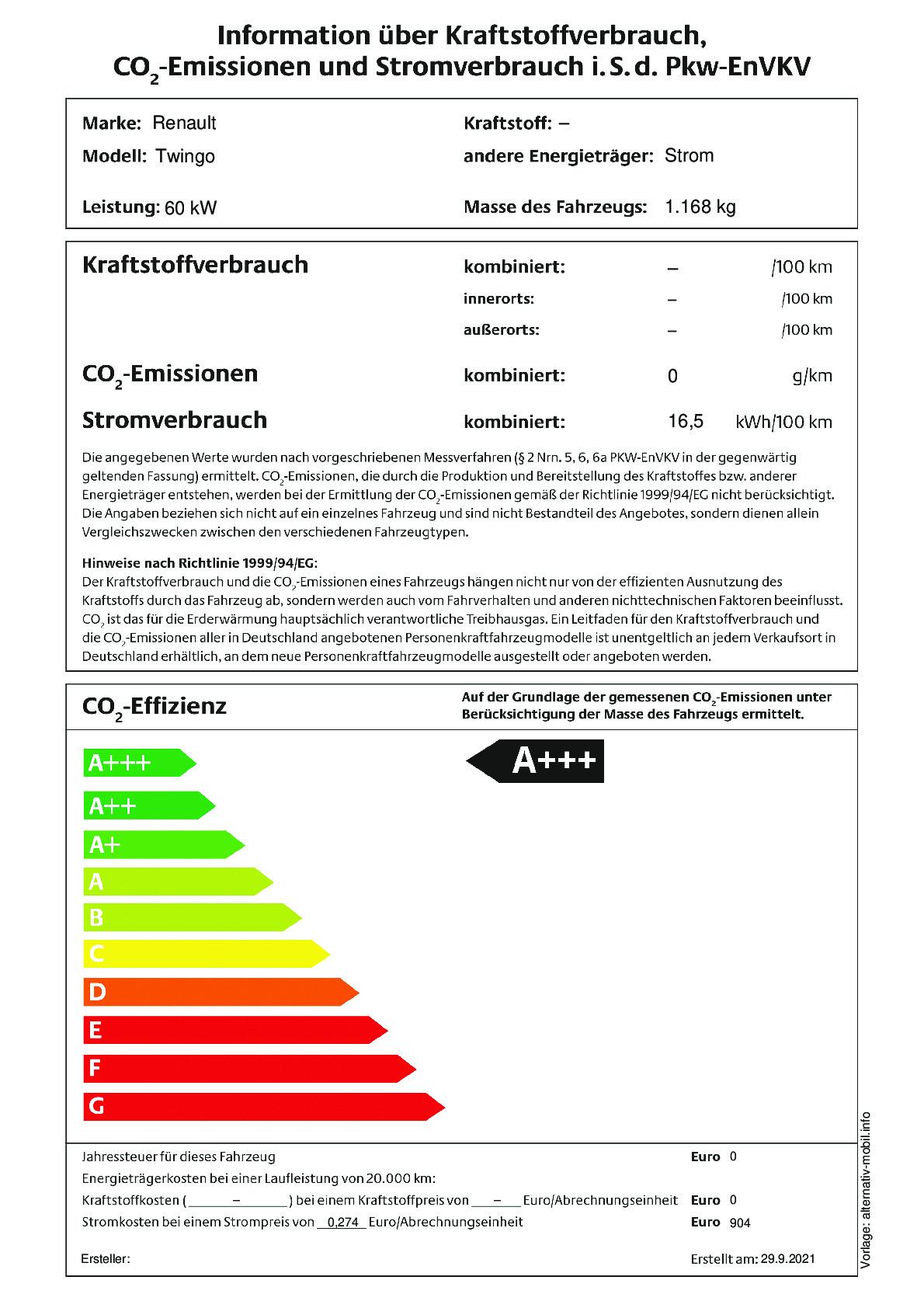 Energielabel 22 KWH