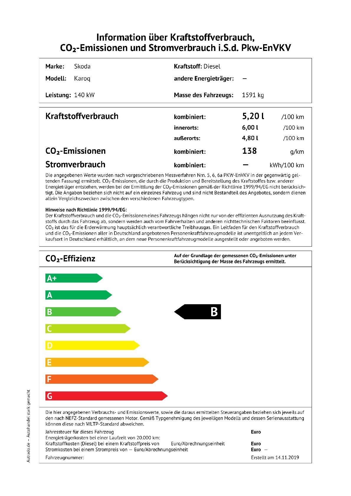 Energielabel 2,0 TDI 4x4 DSG