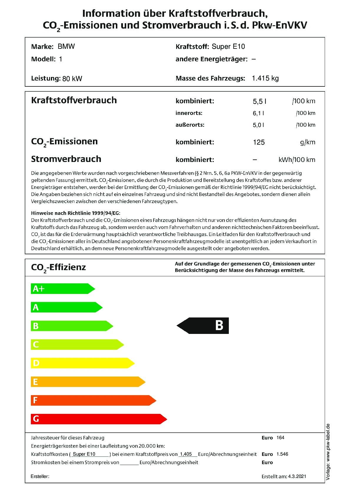 Energielabel 116i Steptronic