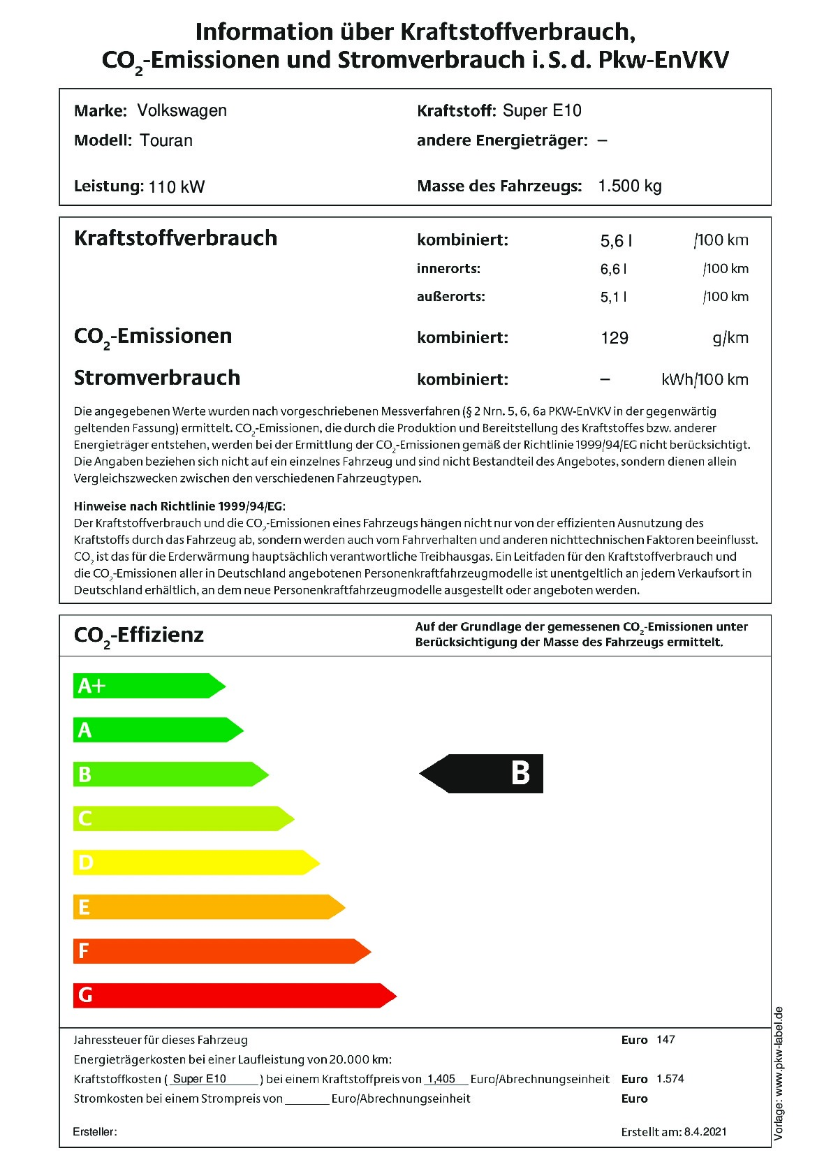 Energielabel 1,5 TSI EVO