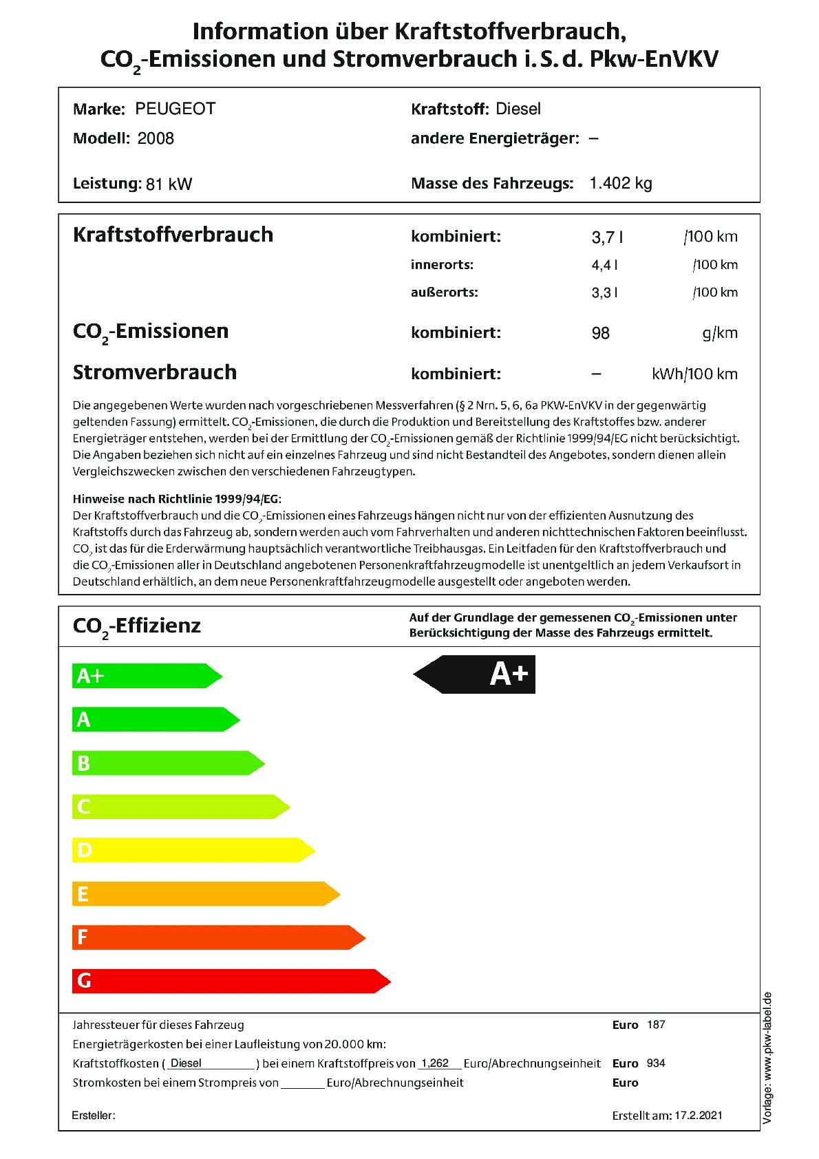 Energielabel 1.5 BlueHDI 110 S&S MAN6