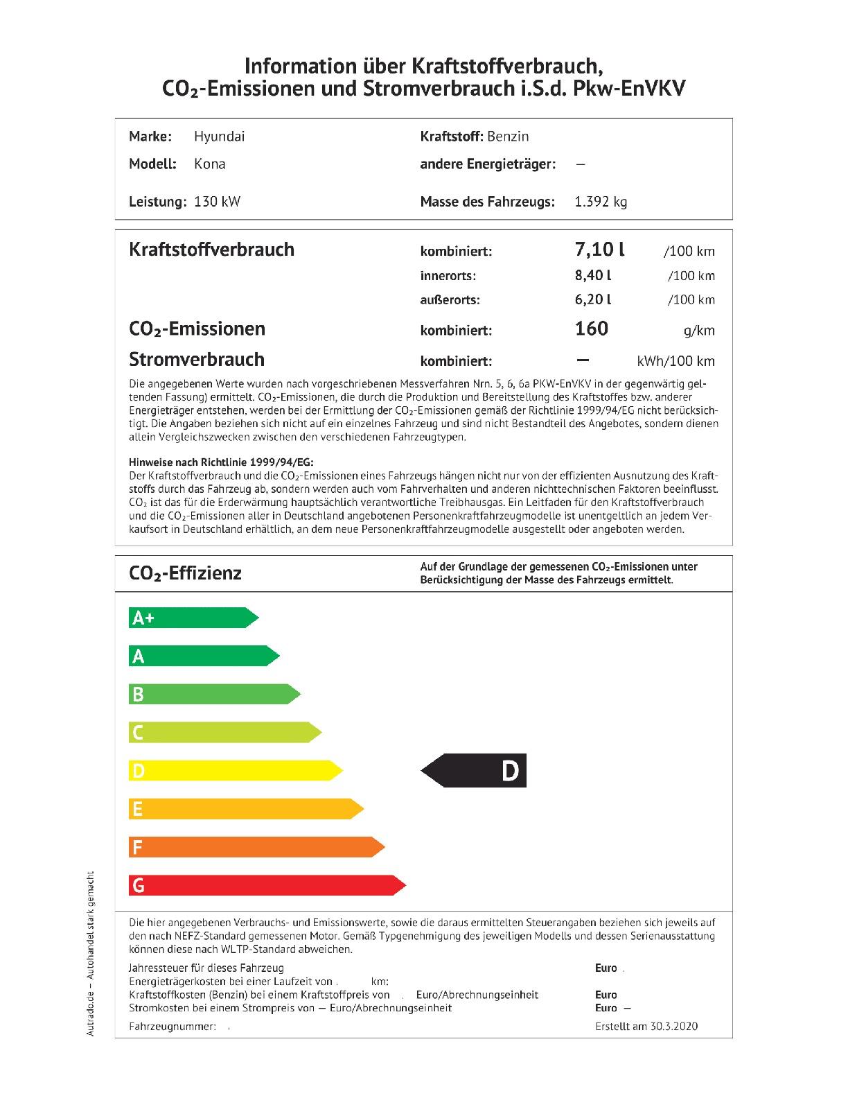 Energielabel 1.6 T-GDI 4X4 Automatik