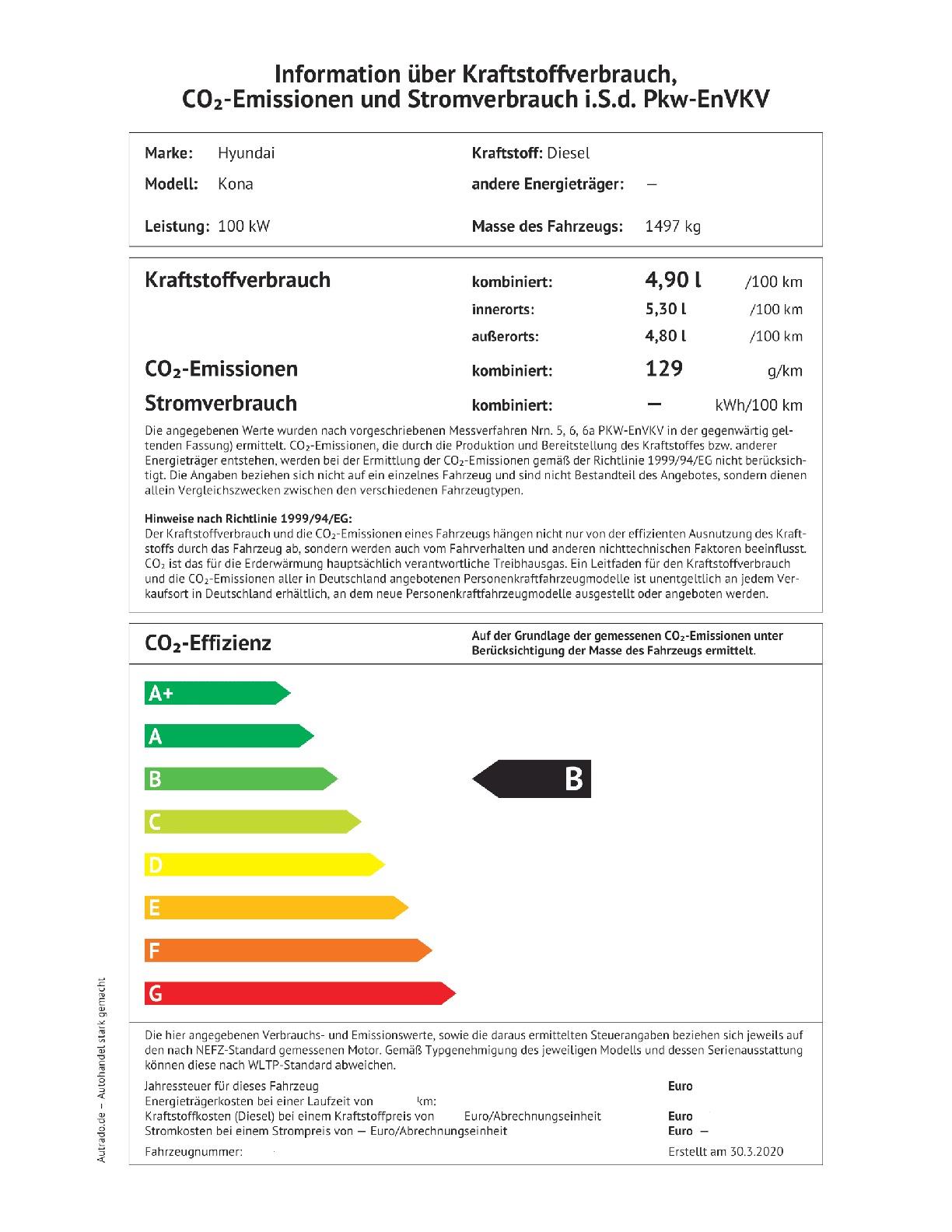Energielabel 1.6 CRDi 4X4 Automatik