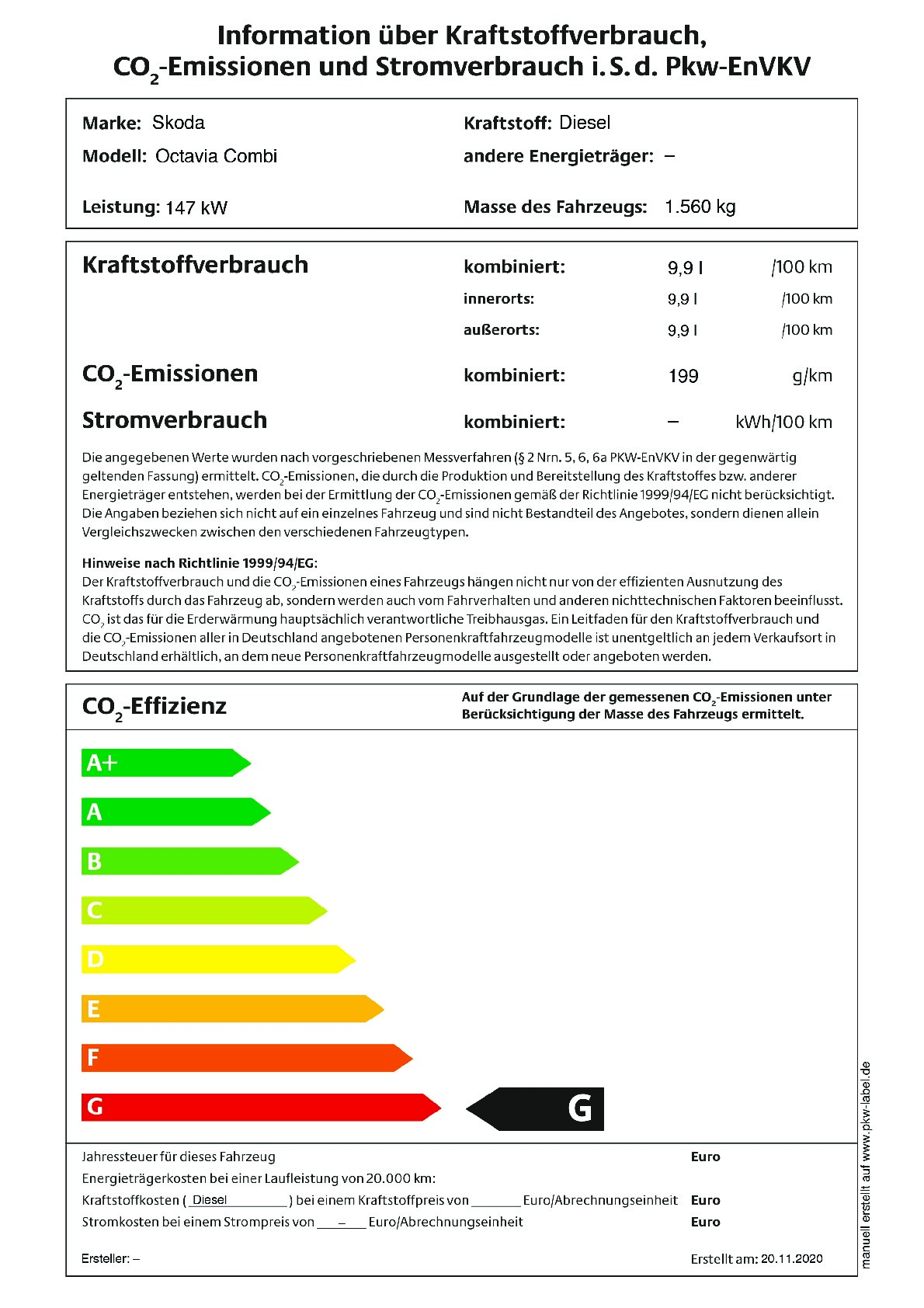 Energielabel 2.0 TDI DSG 4x4