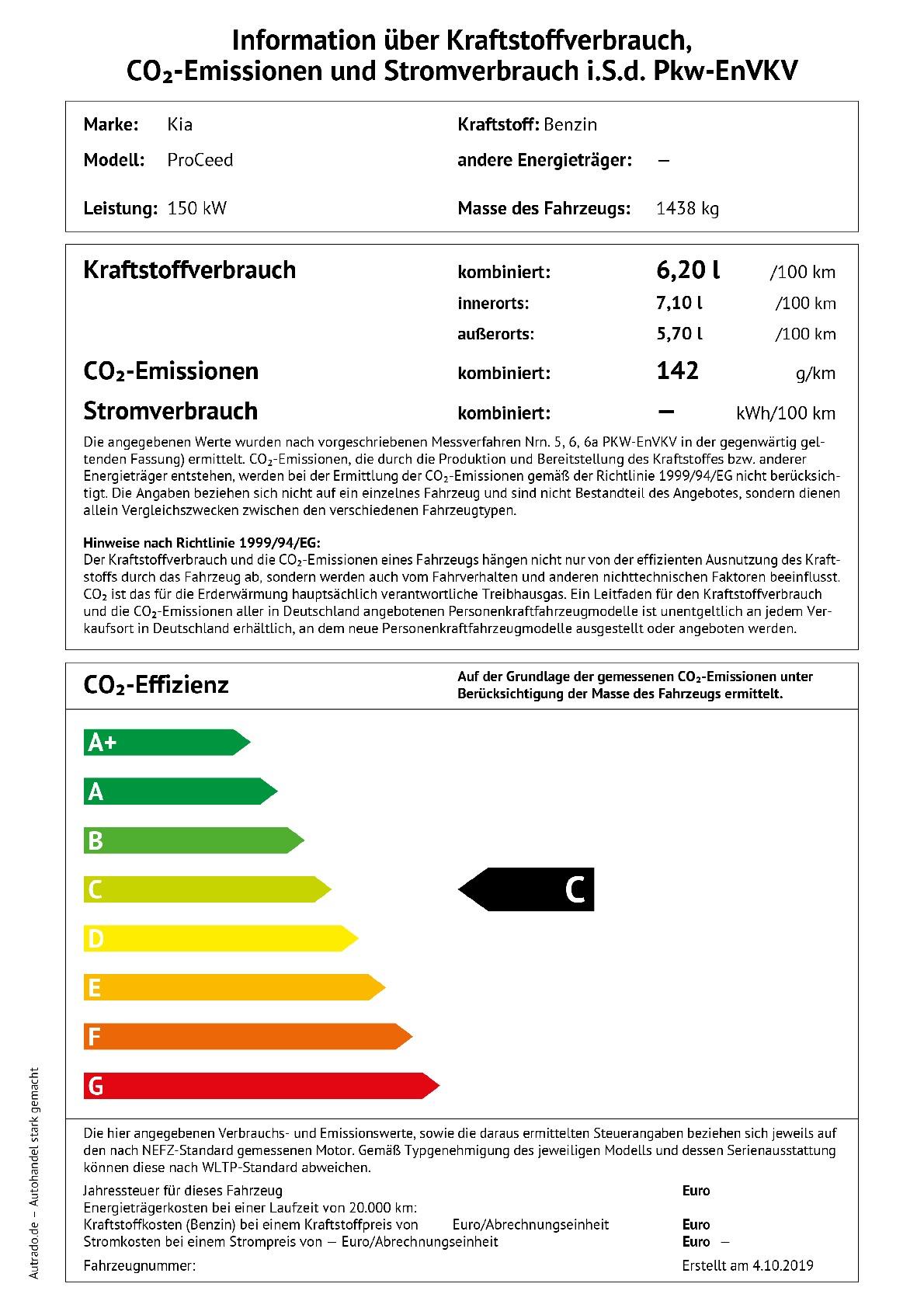 Energielabel 1.6 T-GDI GPR 7DCT